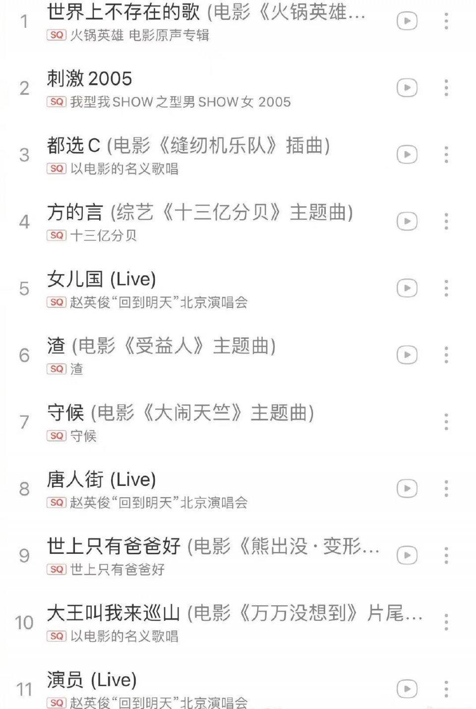 歌手赵英俊去世,损失最大的是电影圈?配乐的电影票房超110亿