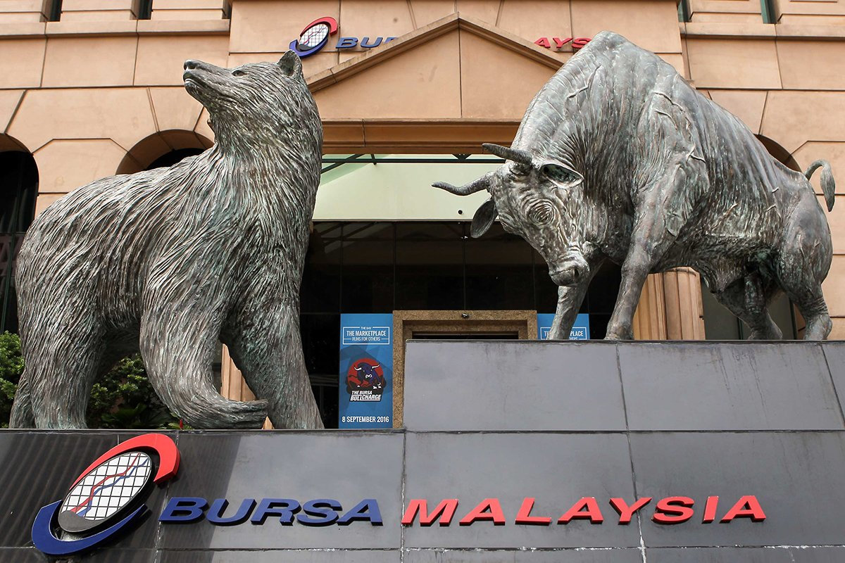 KLCI futures expected to retest 1,600 level next week