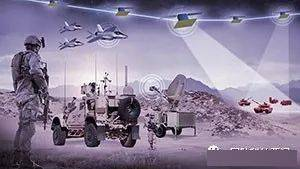 【每日动态】俄电子战系统/情报分析能力/新太空传感器/情报、监视与侦察卫星/LITENING目标瞄准吊舱