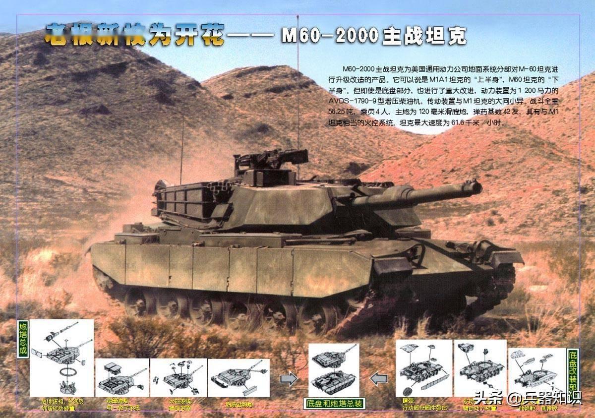 M60升级方案小盘点 全都用在了中东