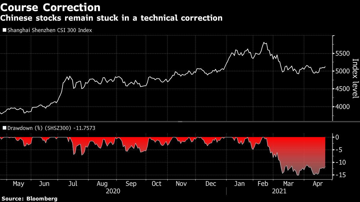 Virus surge and China are muddying the bullish Asian stock story