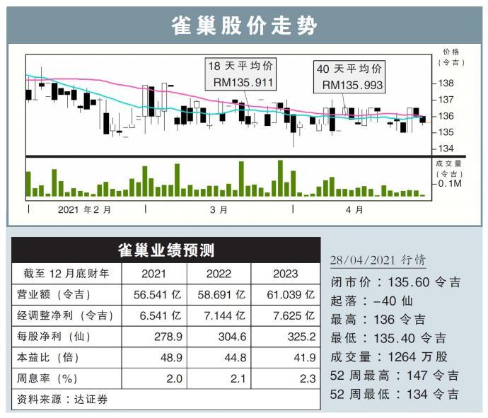 【行家论股/视频】雀巢 力拓素食品市场