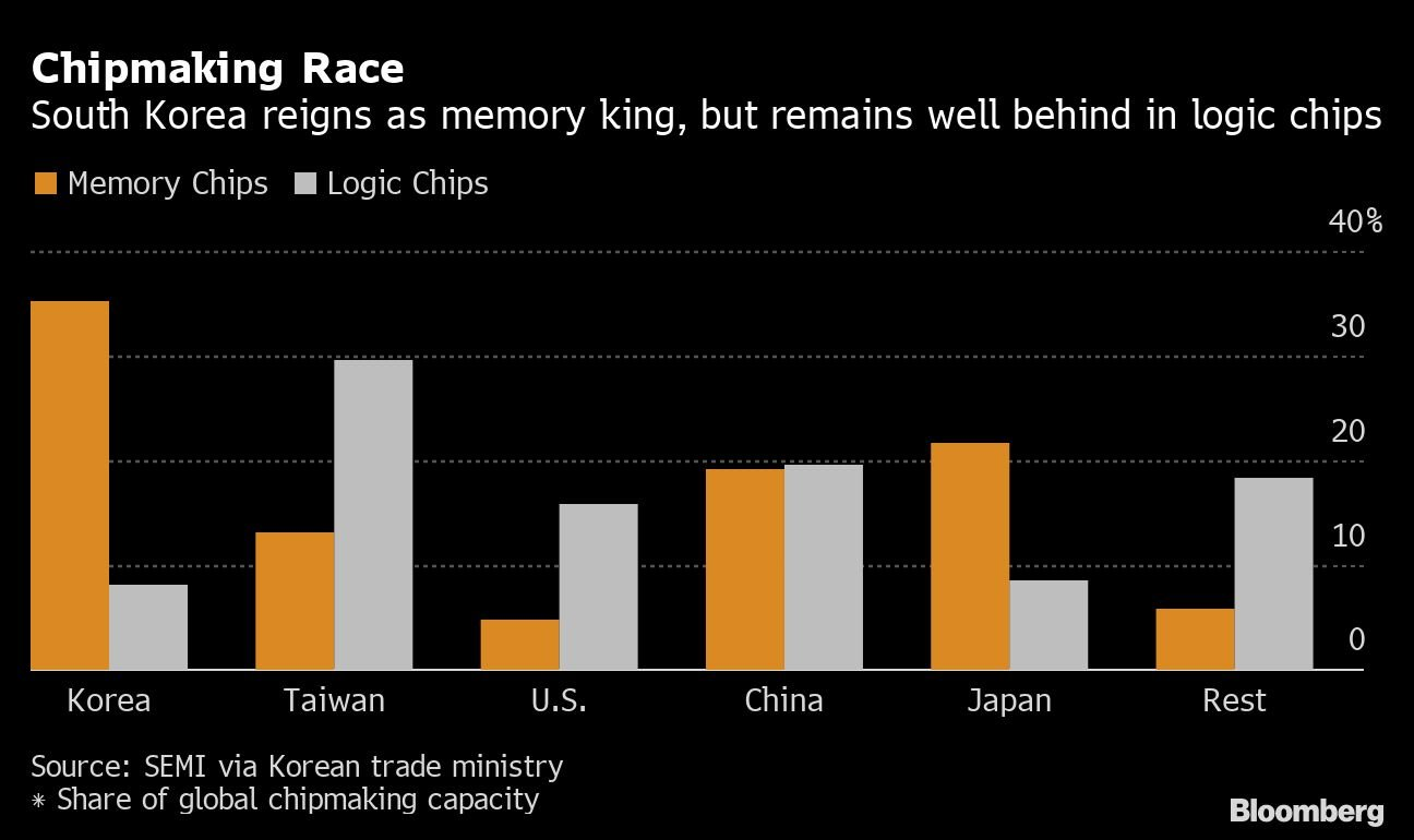 Taiwan aims to keep chip production humming as Covid-19 spreads