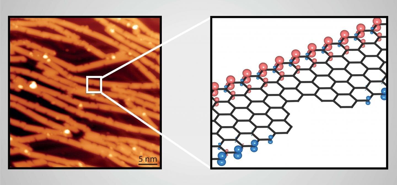 'Bite' defects revealed in bottom-up graphene nanoribbons