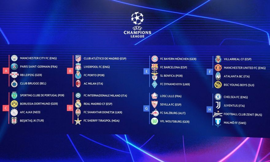 Football: Messi's PSG draw Guardiola's Man City in Champions League group stage